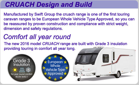 Cruach design and build